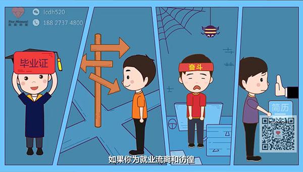 武汉百万大学生留汉创业就业flash动画制作案例
