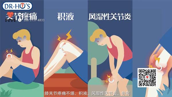 产品介绍动画制作 DR-HO'S膝关节理疗仪